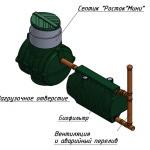 Монтажные схемы септиков Росток мини 1
