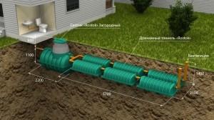 Септики Росток для очистки канализационных вод