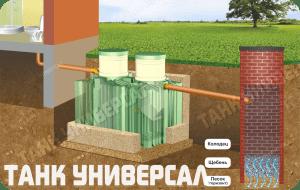 Схема установки септика танк у с колодцем