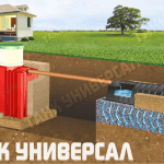 Схема установки септика Танк для дачи в Сергиево-Посадский район