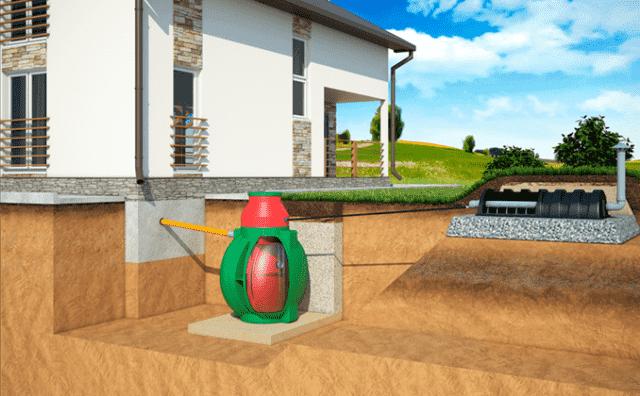 дочиста канализация