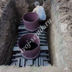 Канализация   Разновидности канализации