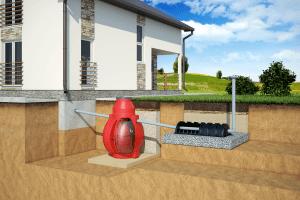 Септики Дочиста для очистки канализационных вод