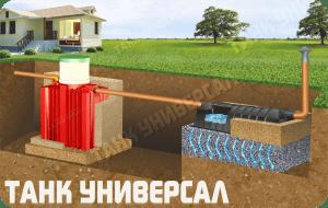 Септики для очистки канализационных вод