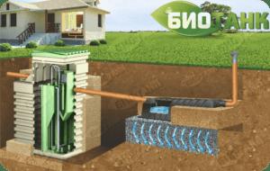 септик био танк купить производство