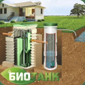 Установить станцию биотанк