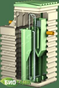 Септик биотанк для дома
