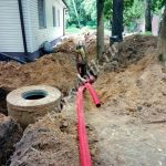Ливневая канализация участка