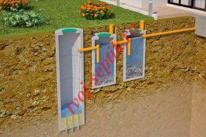 Схема установки бетонного септика